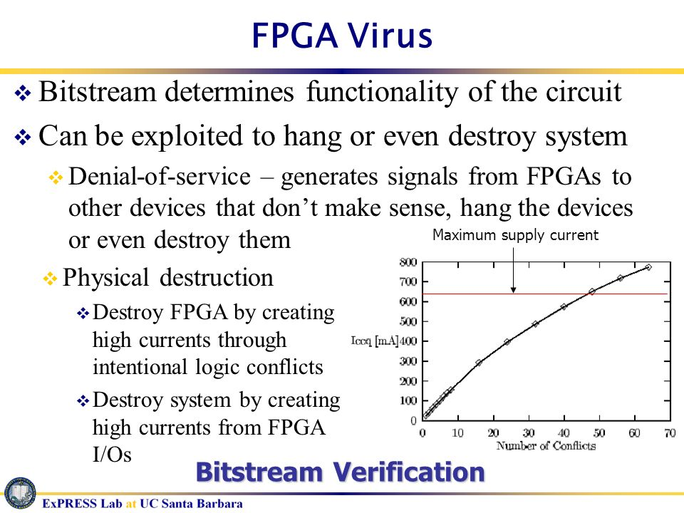 FPGA Virus Bitstream determines functionality of the circuit Can be exploited to hang or even destroy system Denial-of-service – generates signals fro