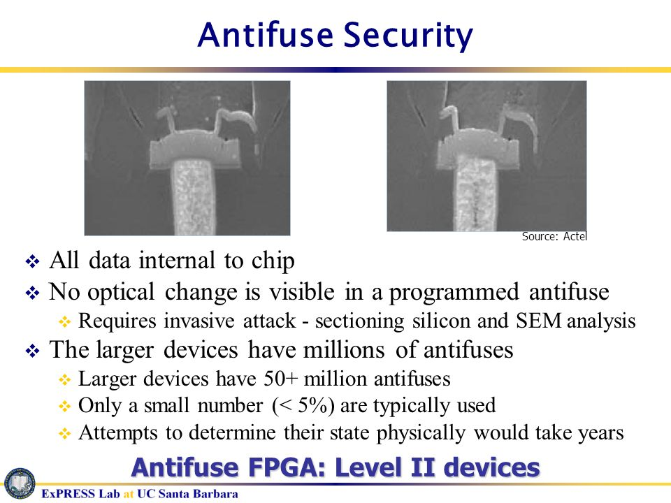 Antifuse Security All data internal to chip No optical change is visible in a programmed antifuse Requires invasive attack - sectioning silicon and SE