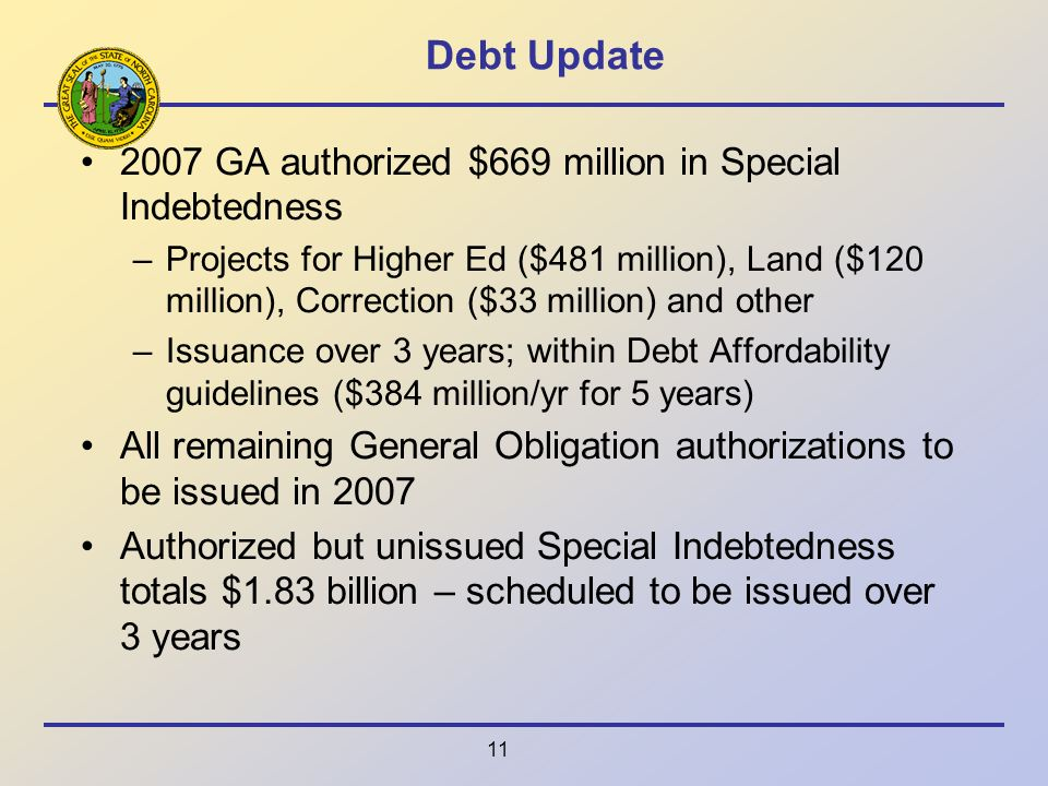 11 Debt Update 2007 GA authorized $669 million in Special Indebtedness –Projects for Higher Ed ($481 million), Land ($120 million), Correction ($33 million) and other –Issuance over 3 years; within Debt Affordability guidelines ($384 million/yr for 5 years) All remaining General Obligation authorizations to be issued in 2007 Authorized but unissued Special Indebtedness totals $1.83 billion – scheduled to be issued over 3 years