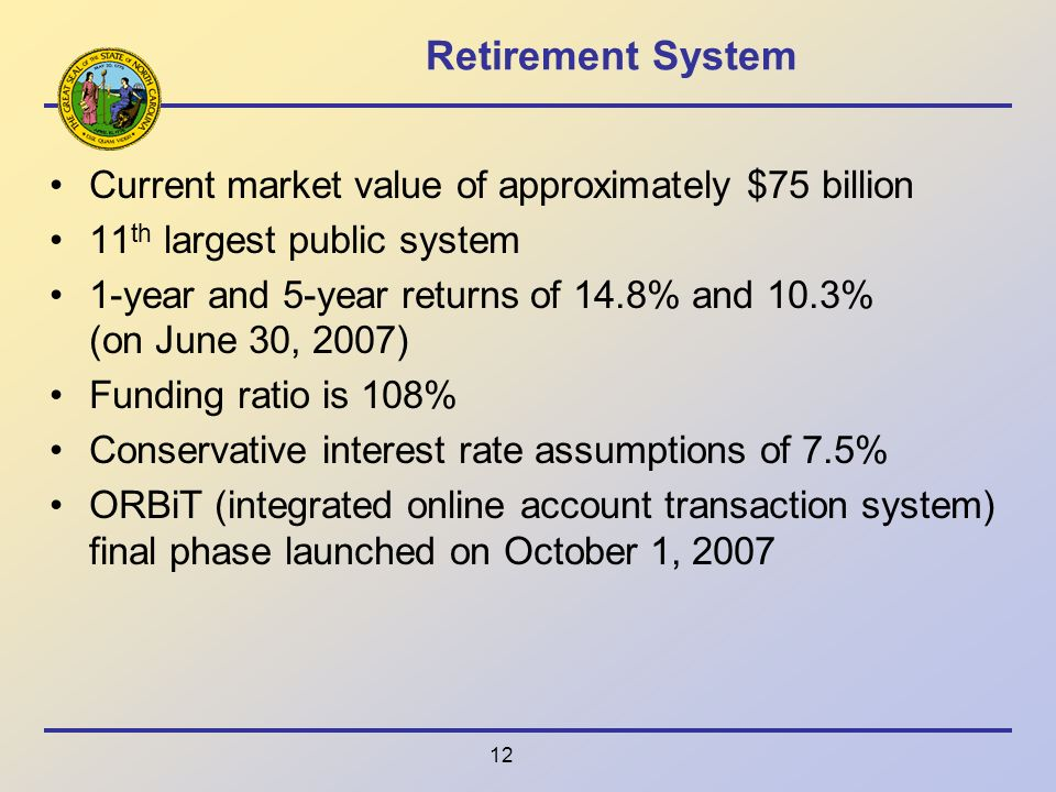 12 Retirement System Current market value of approximately $75 billion 11 th largest public system 1-year and 5-year returns of 14.8% and 10.3% (on Ju