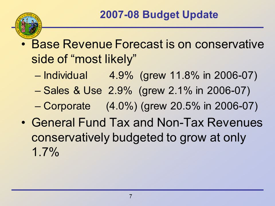7 2007-08 Budget Update Base Revenue Forecast is on conservative side of most likely –Individual 4.9% (grew 11.8% in 2006-07) –Sales & Use 2.9% (grew 2.1% in 2006-07) –Corporate (4.0%) (grew 20.5% in 2006-07) General Fund Tax and Non-Tax Revenues conservatively budgeted to grow at only 1.7%