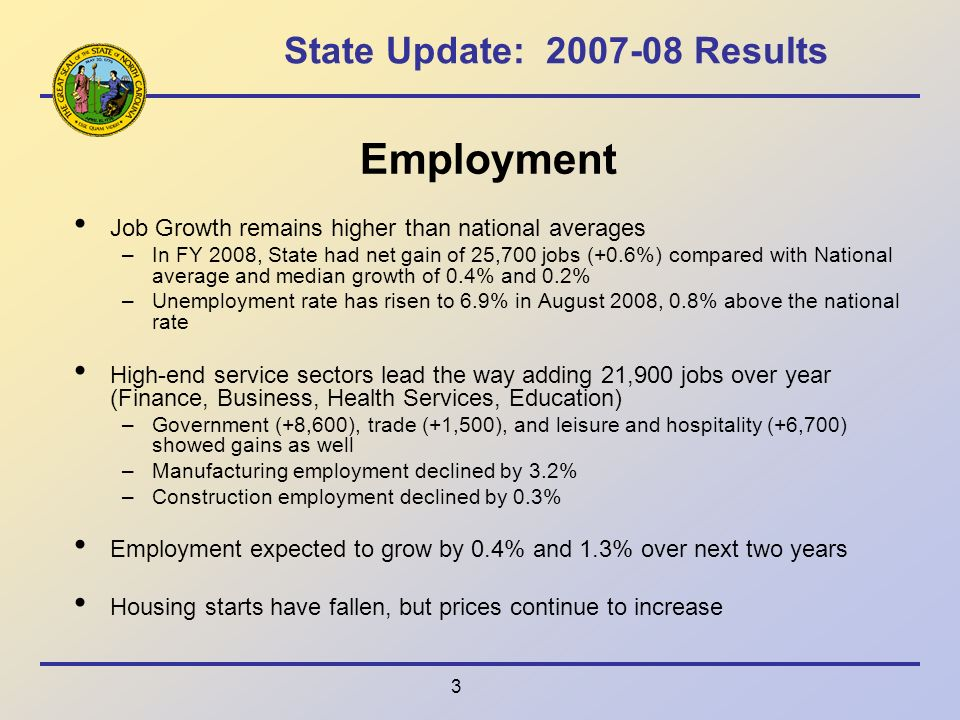 3 State Update: Results Employment Job Growth remains higher than national averages –In FY 2008, State had net gain of 25,700 jobs (+0.6%) compared with National average and median growth of 0.4% and 0.2% –Unemployment rate has risen to 6.9% in August 2008, 0.8% above the national rate High-end service sectors lead the way adding 21,900 jobs over year (Finance, Business, Health Services, Education) –Government (+8,600), trade (+1,500), and leisure and hospitality (+6,700) showed gains as well –Manufacturing employment declined by 3.2% –Construction employment declined by 0.3% Employment expected to grow by 0.4% and 1.3% over next two years Housing starts have fallen, but prices continue to increase