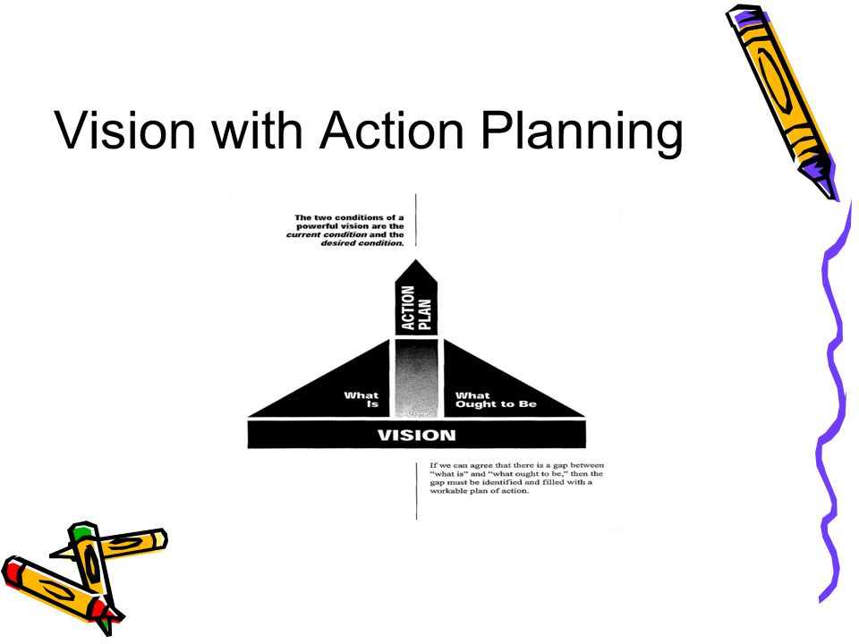 Vision with Action Planning