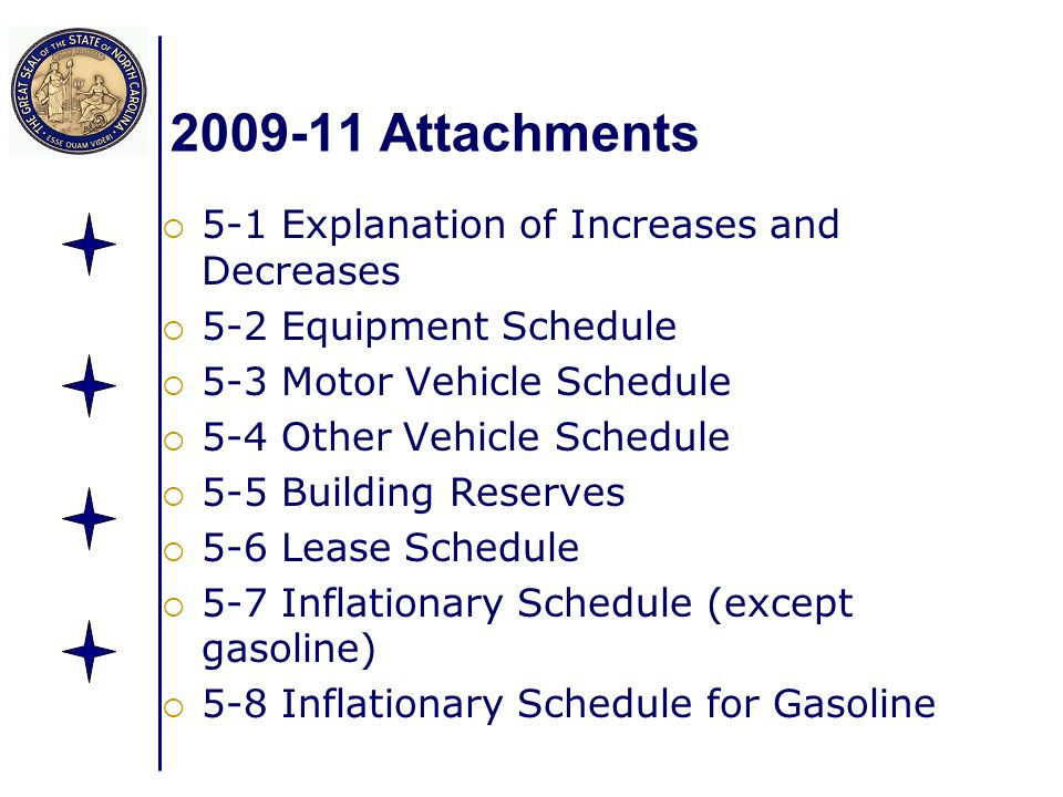 Attachments 5-1 Explanation of Increases and Decreases 5-2 Equipment Schedule 5-3 Motor Vehicle Schedule 5-4 Other Vehicle Schedule 5-5 Building Reserves 5-6 Lease Schedule 5-7 Inflationary Schedule (except gasoline) 5-8 Inflationary Schedule for Gasoline