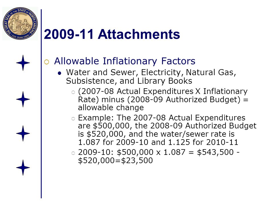 Attachments Allowable Inflationary Factors Water and Sewer, Electricity, Natural Gas, Subsistence, and Library Books ( Actual Expenditures X Inflationary Rate) minus ( Authorized Budget) = allowable change Example: The Actual Expenditures are $500,000, the Authorized Budget is $520,000, and the water/sewer rate is for and for : $500,000 x = $543,500 - $520,000=$23,500