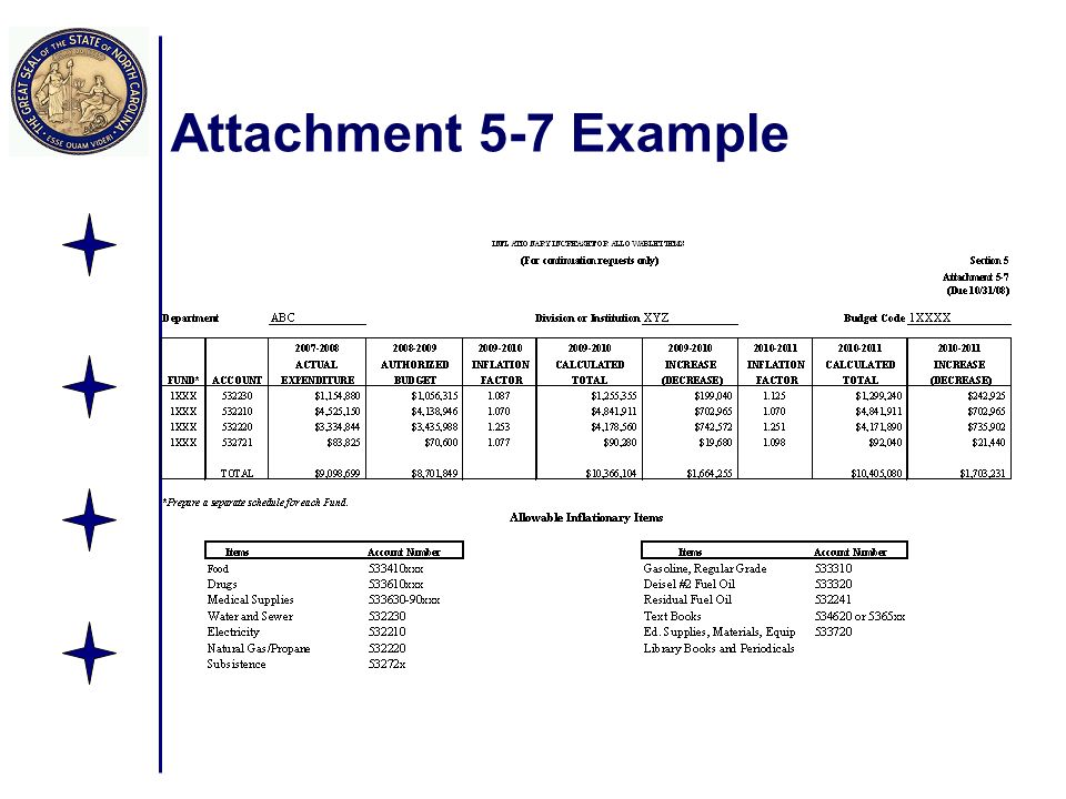 Attachment 5-7 Example