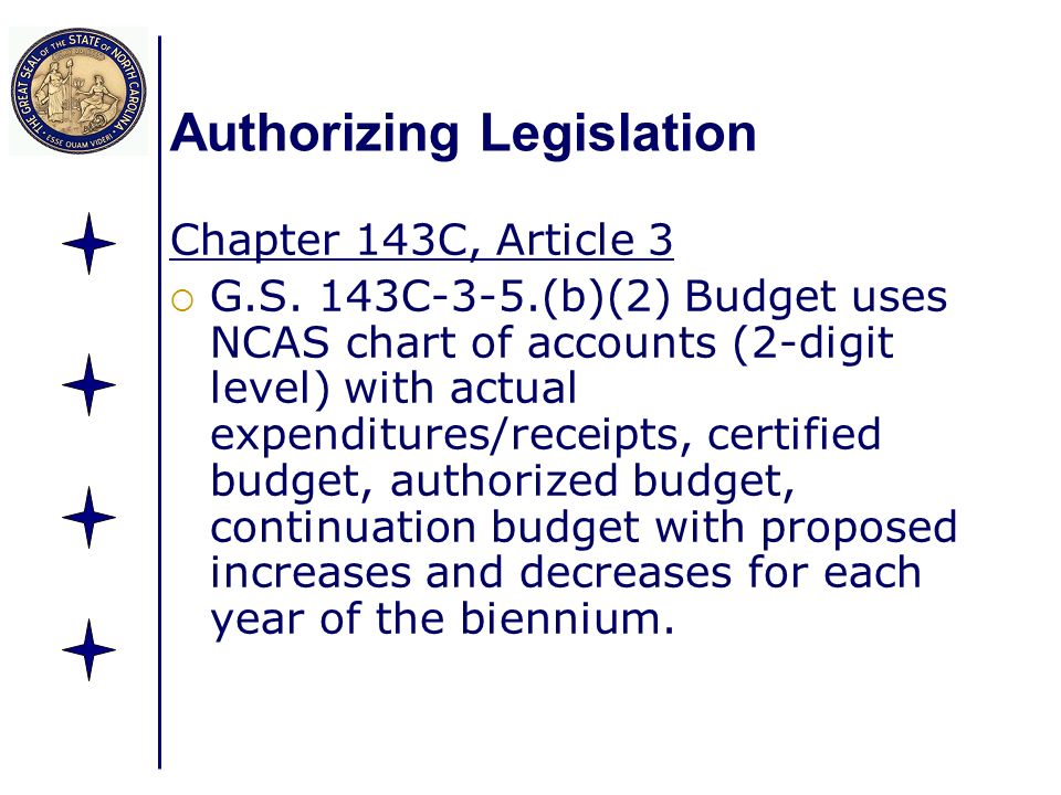 Authorizing Legislation Chapter 143C, Article 3 G.S. 143C-3-5.(b)(2) Budget uses NCAS chart of accounts (2-digit level) with actual expenditures/recei