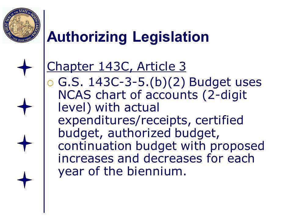 Authorizing Legislation Chapter 143C, Article 3 G.S.