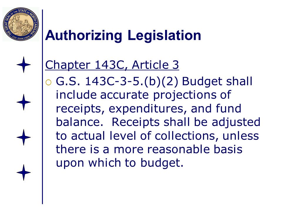 Authorizing Legislation Chapter 143C, Article 3 G.S. 143C-3-5.(b)(2) Budget shall include accurate projections of receipts, expenditures, and fund bal