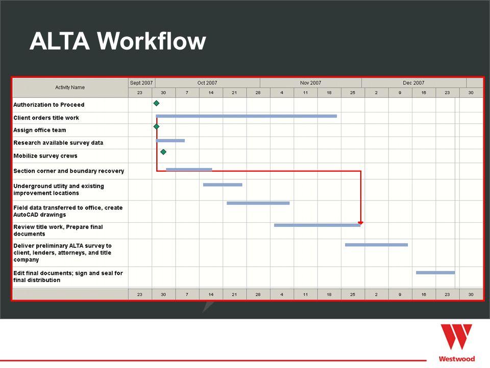 ALTA Workflow