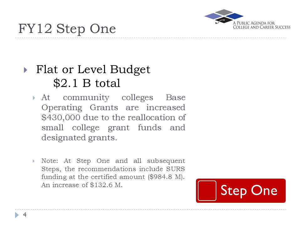 FY12 Step One 4 Flat or Level Budget $2.1 B total At community colleges Base Operating Grants are increased $430,000 due to the reallocation of small college grant funds and designated grants.