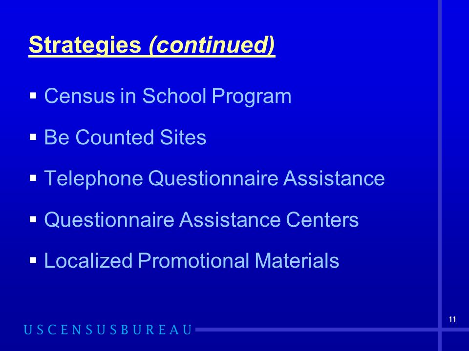 Strategies (continued) Census in School Program Be Counted Sites Telephone Questionnaire Assistance Questionnaire Assistance Centers Localized Promotional Materials 11
