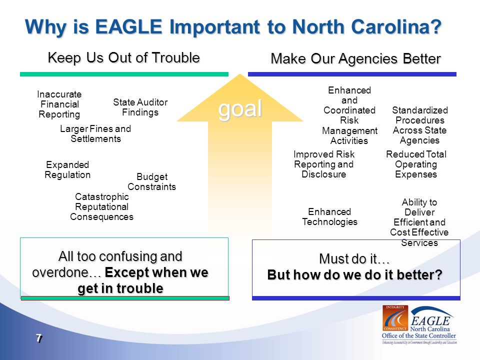7 7 Why is EAGLE Important to North Carolina.