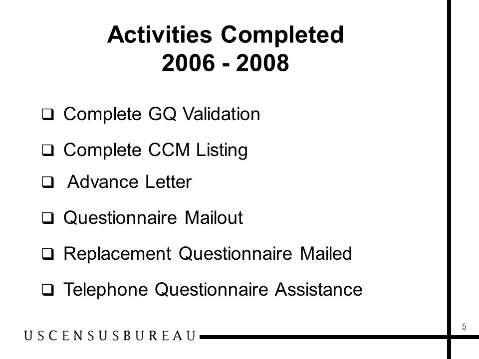 5 Complete GQ Validation Complete CCM Listing Activities Completed 2006 - 2008 Advance Letter Questionnaire Mailout Replacement Questionnaire Mailed Telephone Questionnaire Assistance