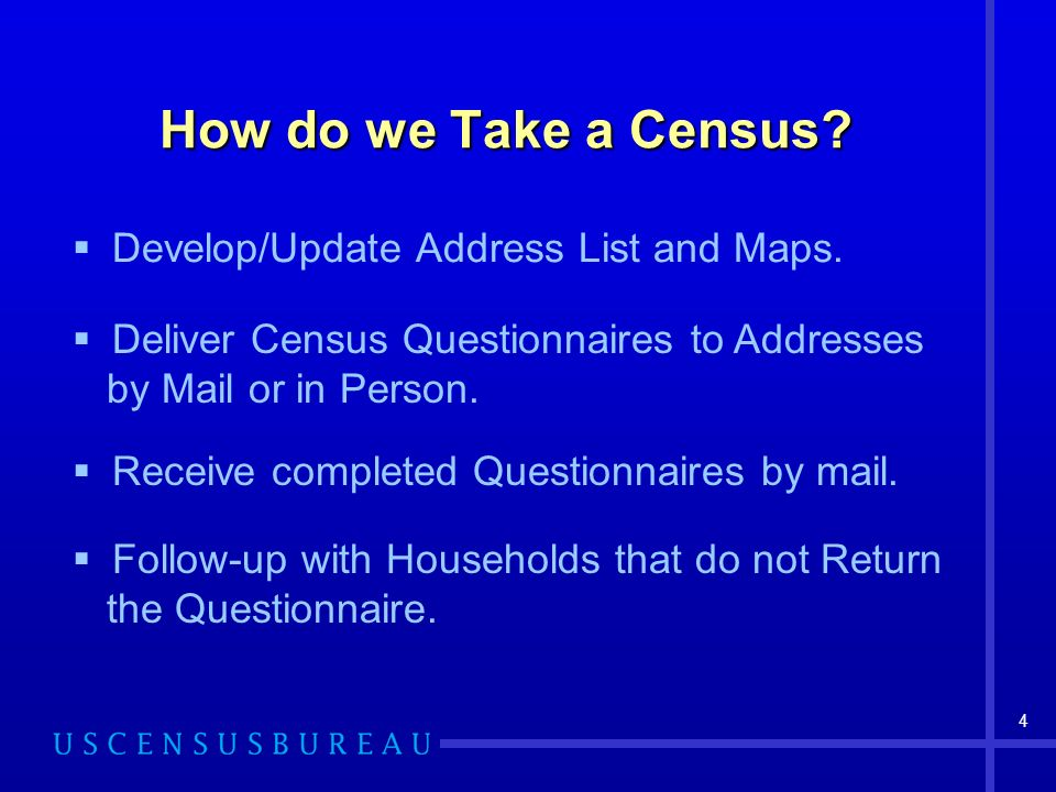 4 How do we Take a Census? Develop/Update Address List and Maps. Deliver Census Questionnaires to Addresses by Mail or in Person. Receive completed Qu