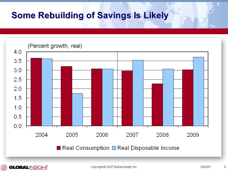 Copyright © 2007 Global Insight, Inc.9 10/2007 Some Rebuilding of Savings Is Likely (Percent growth, real)