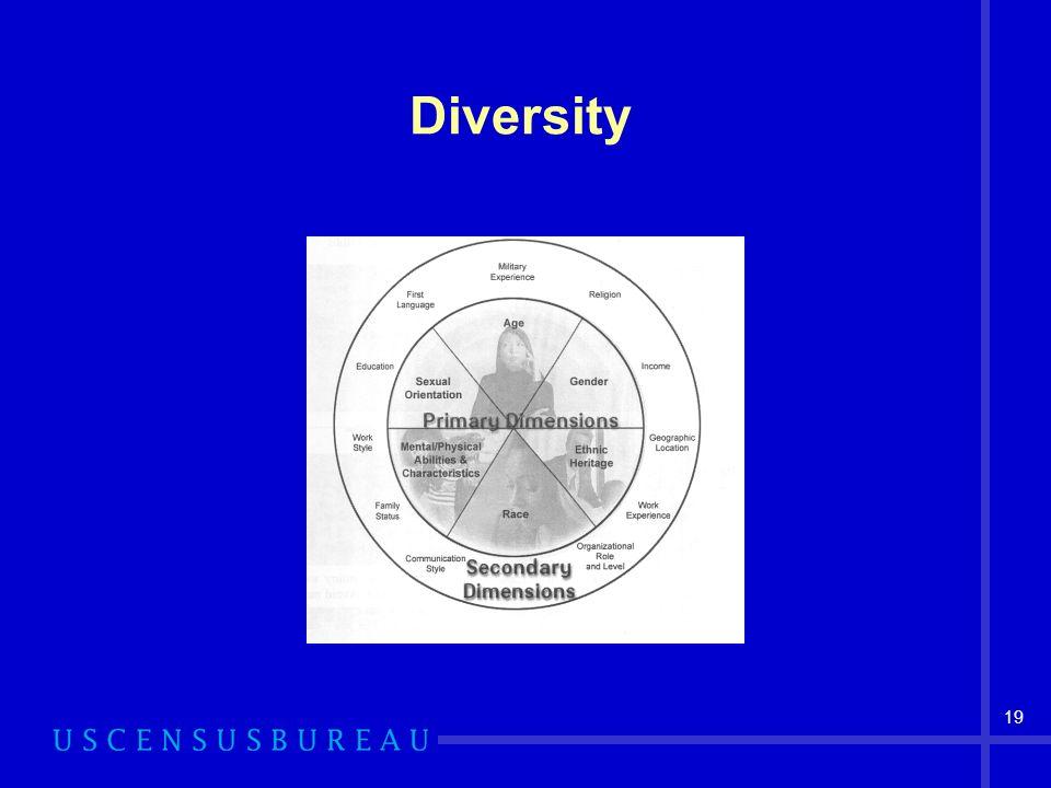19 Diversity