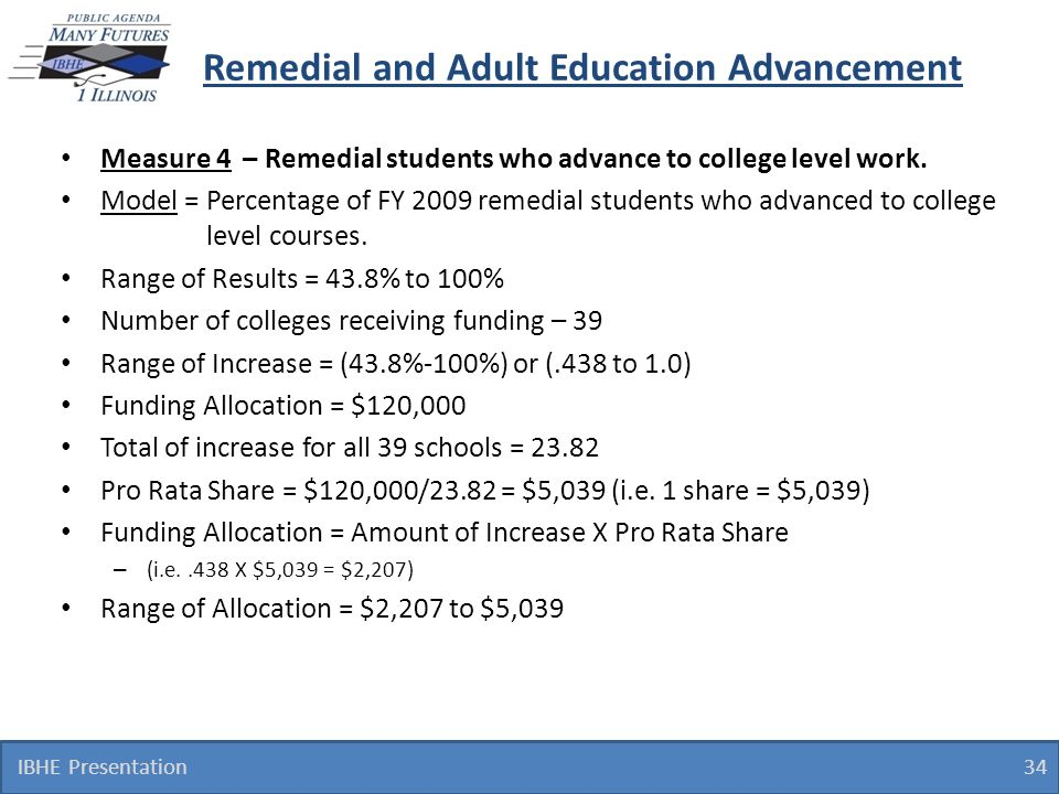 Remedial and Adult Education Advancement Measure 4 – Remedial students who advance to college level work.