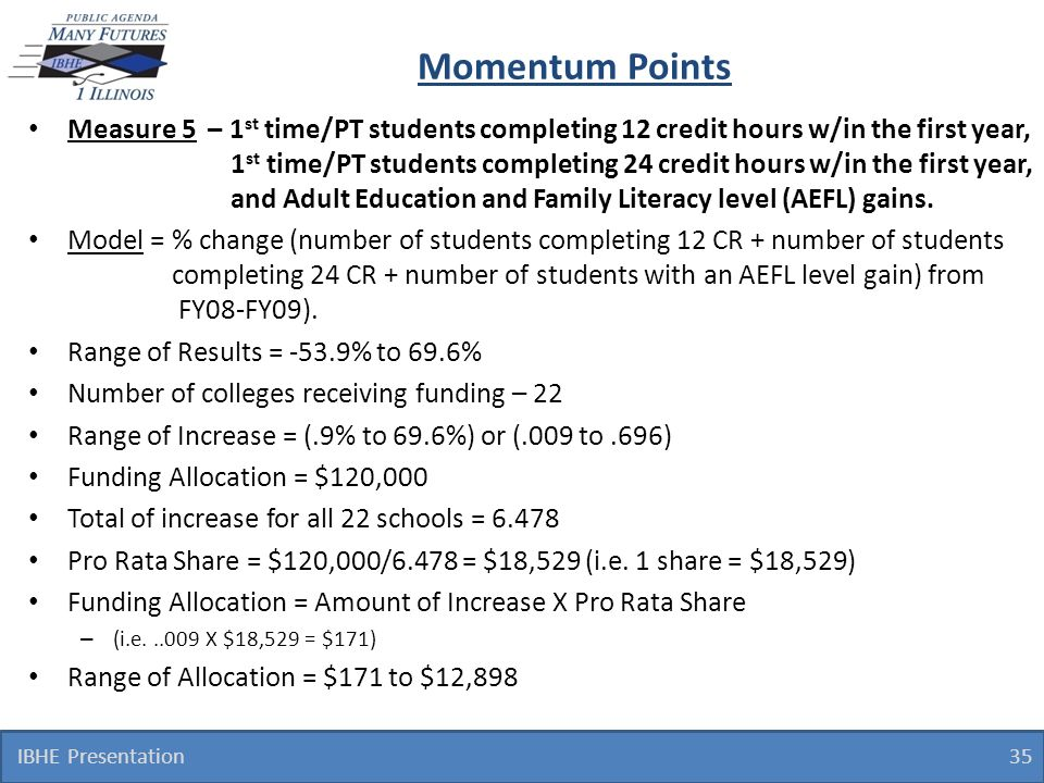 Momentum Points Measure 5 – 1 st time/PT students completing 12 credit hours w/in the first year, 1 st time/PT students completing 24 credit hours w/in the first year, and Adult Education and Family Literacy level (AEFL) gains.