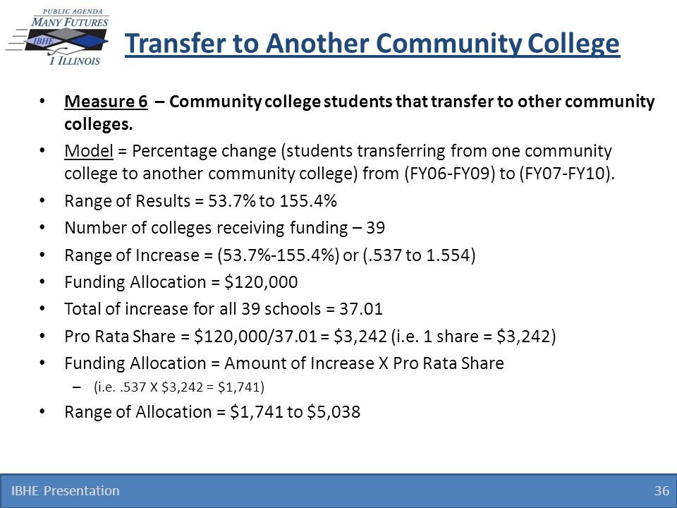 Transfer to Another Community College Measure 6 – Community college students that transfer to other community colleges.