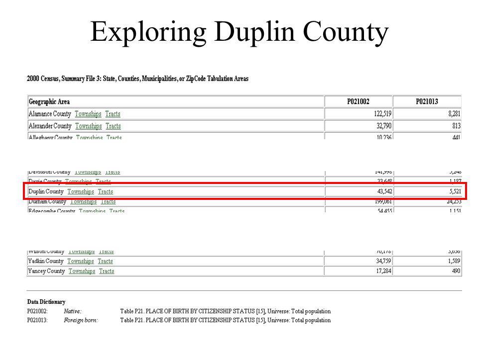 Exploring Duplin County