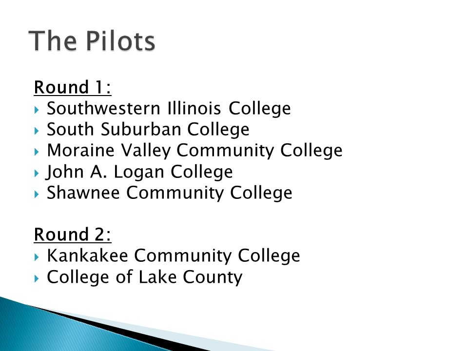 Round 1: Southwestern Illinois College South Suburban College Moraine Valley Community College John A. Logan College Shawnee Community College Round 2