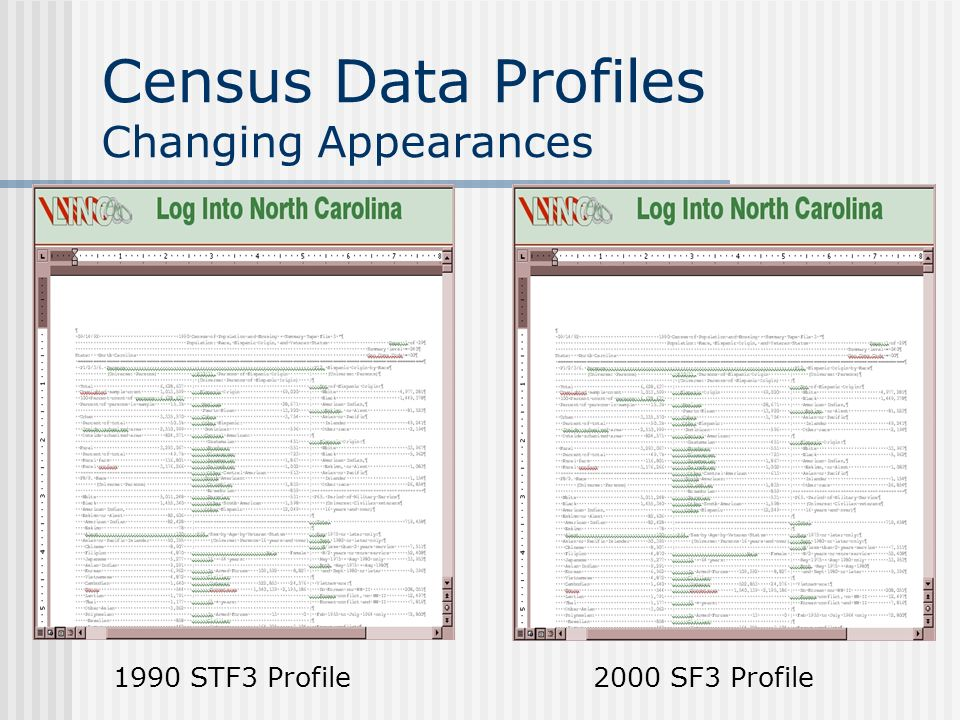 Census Data Profiles Viewing the Data Line-up Summary File 1 -100% data -Pop.