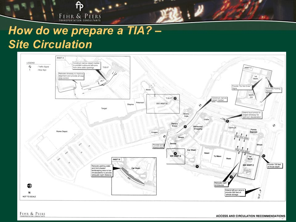 How do we prepare a TIA – Site Circulation