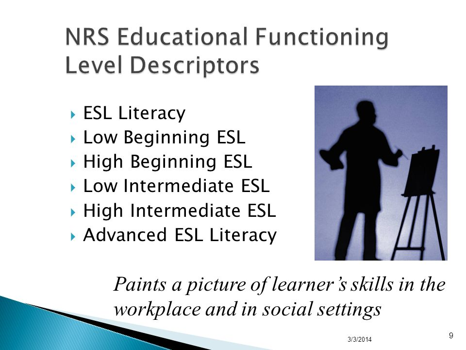 ESL Literacy Low Beginning ESL High Beginning ESL Low Intermediate ESL High Intermediate ESL Advanced ESL Literacy 3/3/2014 Paints a picture of learners skills in the workplace and in social settings 9
