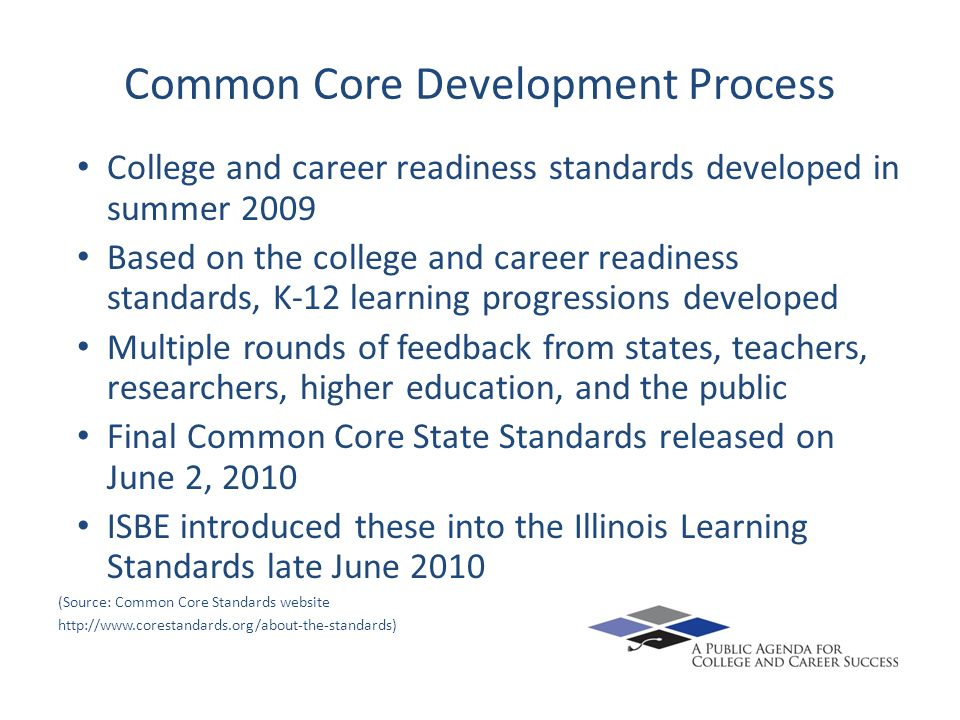 Common Core Development Process College and career readiness standards developed in summer 2009 Based on the college and career readiness standards, K-12 learning progressions developed Multiple rounds of feedback from states, teachers, researchers, higher education, and the public Final Common Core State Standards released on June 2, 2010 ISBE introduced these into the Illinois Learning Standards late June 2010 (Source: Common Core Standards website