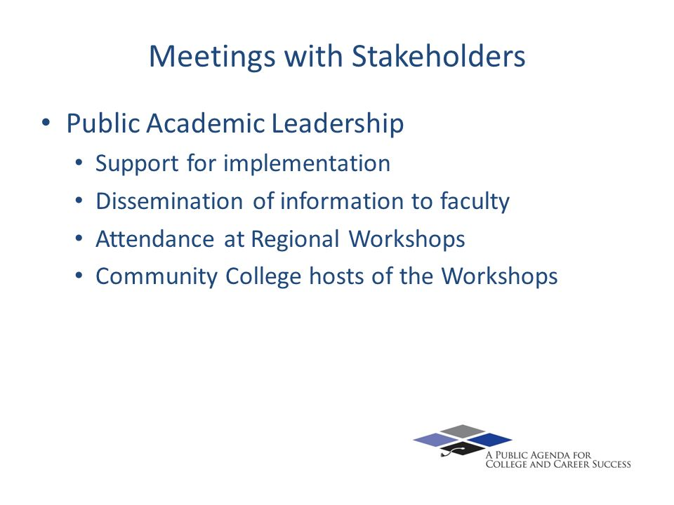 Meetings with Stakeholders Public Academic Leadership Support for implementation Dissemination of information to faculty Attendance at Regional Workshops Community College hosts of the Workshops