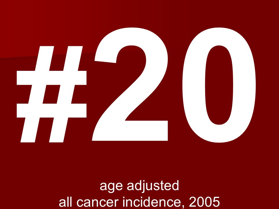 # 20 age adjusted all cancer incidence, 2005