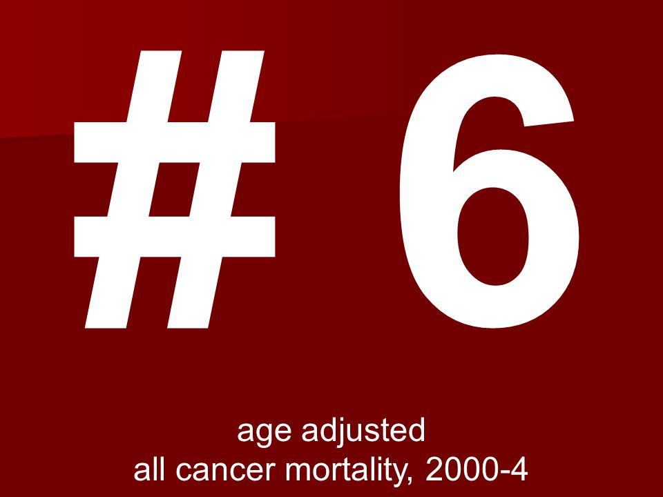 # 6 age adjusted all cancer mortality, 2000-4