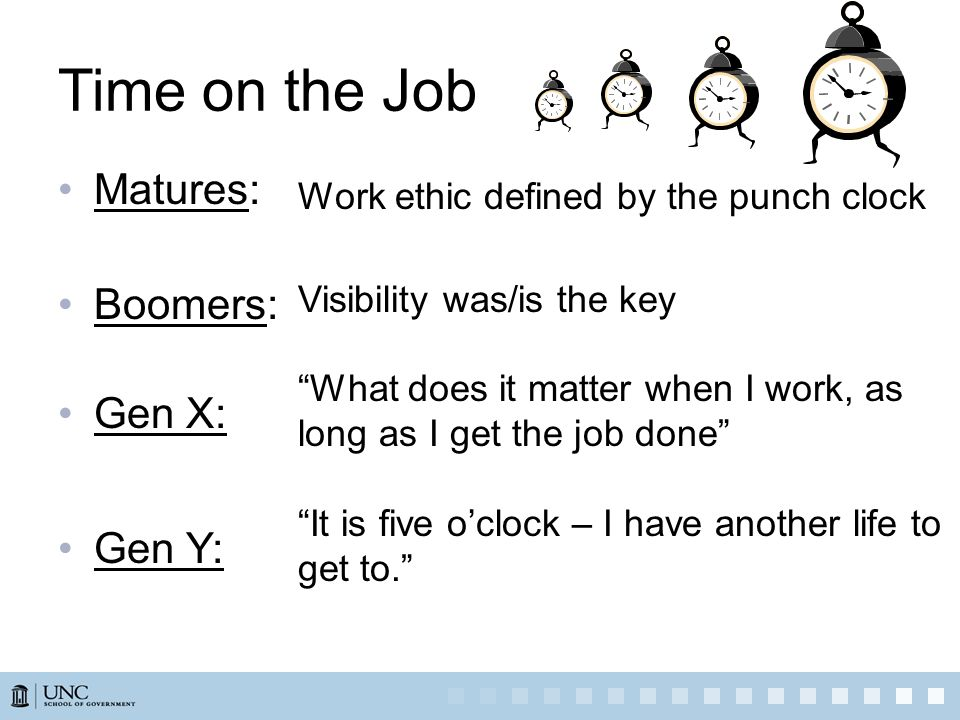 Time on the Job Matures: Boomers: Gen X: Gen Y: Work ethic defined by the punch clock Visibility was/is the key What does it matter when I work, as lo