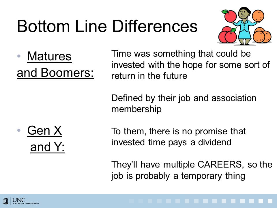 Bottom Line Differences Matures and Boomers: Gen X and Y: Time was something that could be invested with the hope for some sort of return in the futur