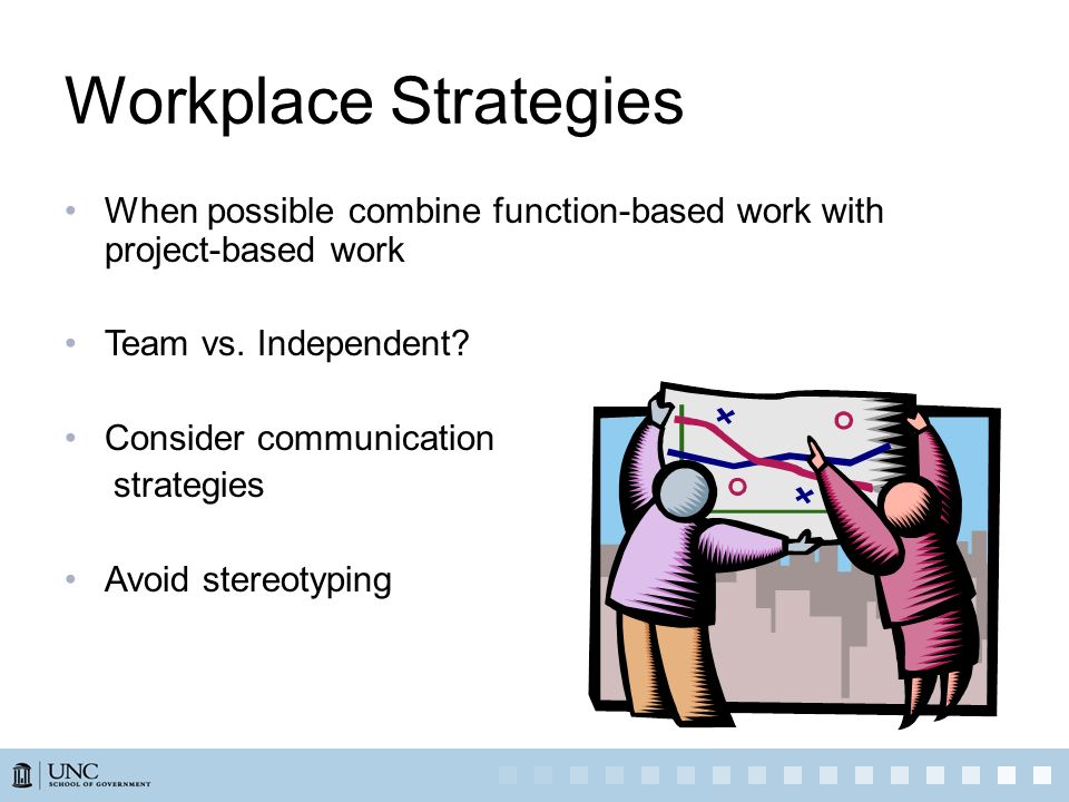 Workplace Strategies When possible combine function-based work with project-based work Team vs. Independent? Consider communication strategies Avoid s