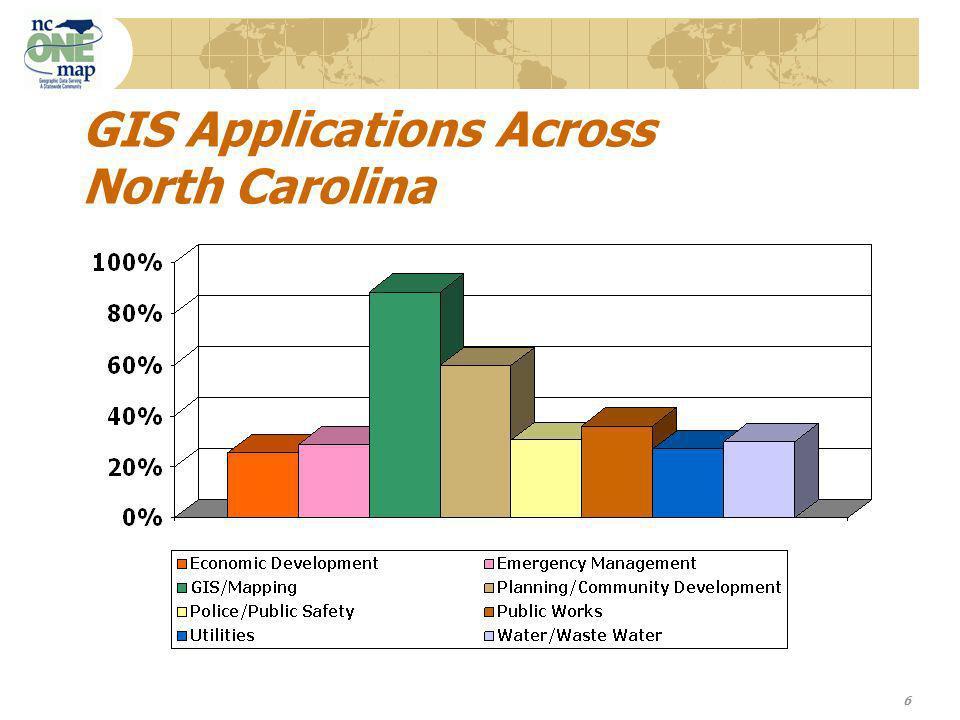 6 GIS Applications Across North Carolina