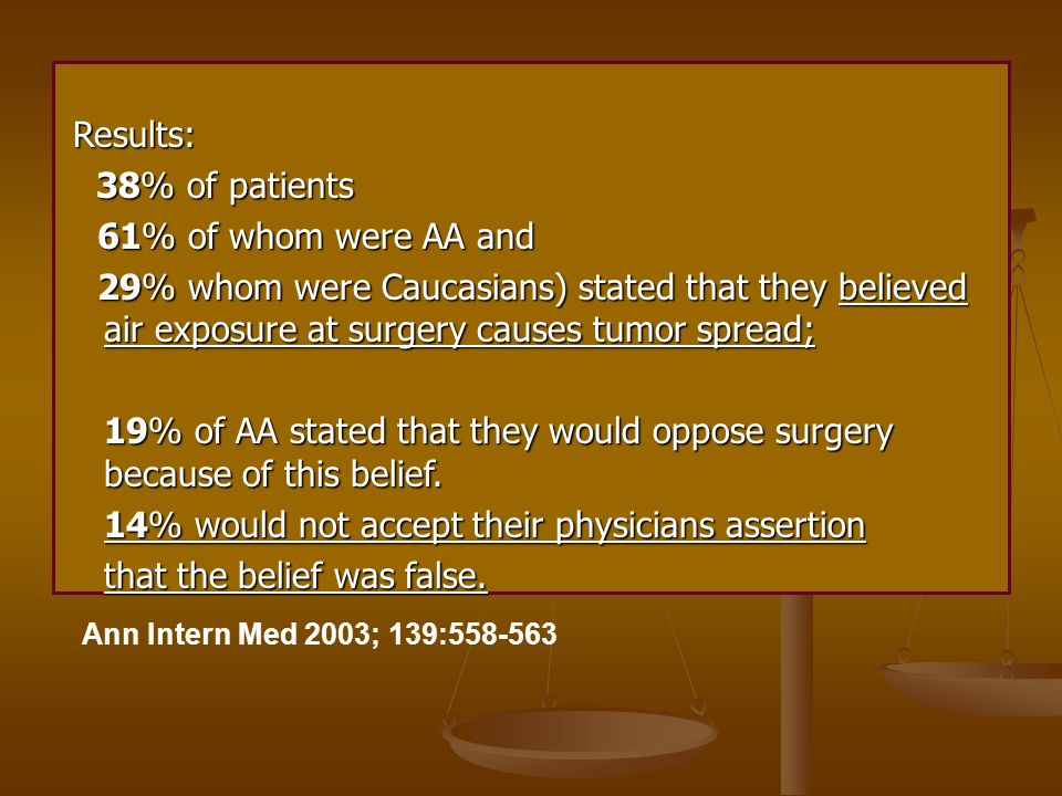Results: Results: 38% of patients 38% of patients 61% of whom were AA and 61% of whom were AA and 29% whom were Caucasians) stated that they believed air exposure at surgery causes tumor spread; 29% whom were Caucasians) stated that they believed air exposure at surgery causes tumor spread; 19% of AA stated that they would oppose surgery because of this belief.