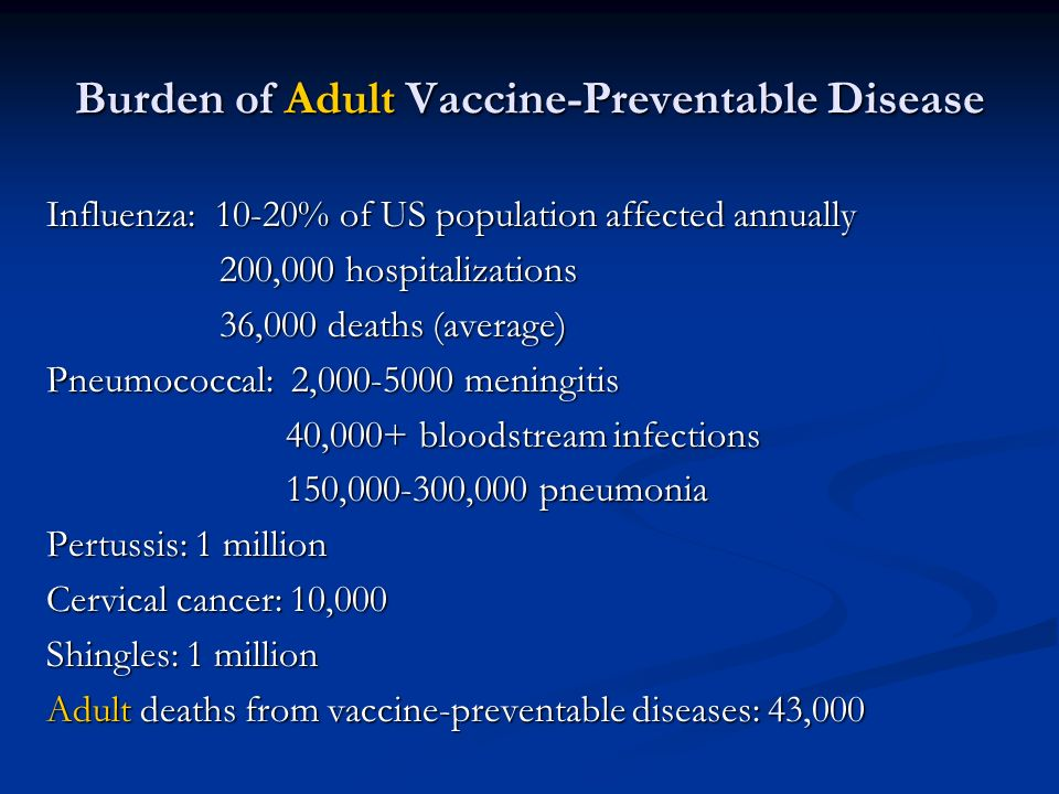 Burden of Adult Vaccine-Preventable Disease Influenza: 10-20% of US population affected annually 200,000 hospitalizations 200,000 hospitalizations 36,