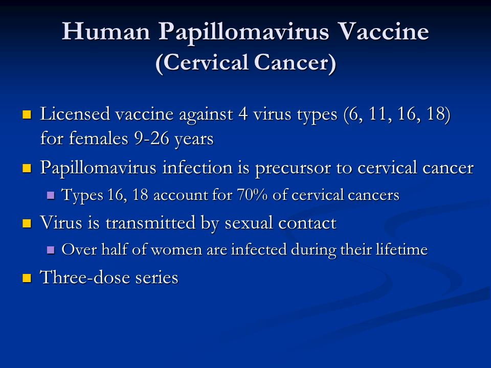 0–1 Year0–5 Years1–20 Years Invasive Cervical Cancer Cleared HPV Infection (~80%) 1.