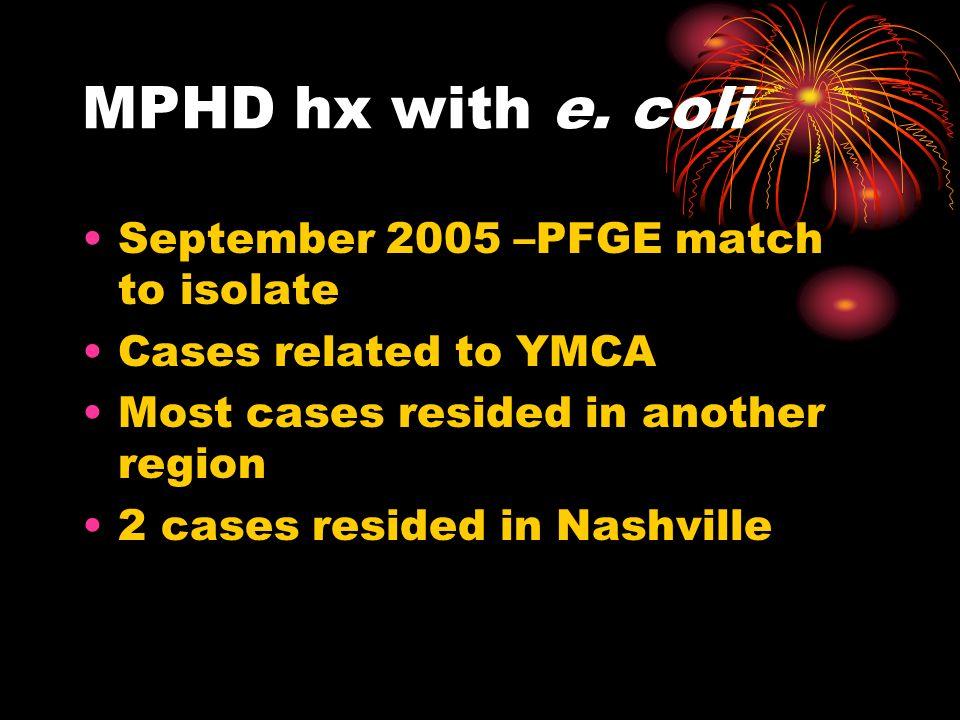 MPHD hx with e.