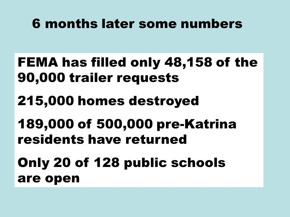 6 months later some numbers FEMA has filled only 48,158 of the 90,000 trailer requests 215,000 homes destroyed 189,000 of 500,000 pre-Katrina residents have returned Only 20 of 128 public schools are open
