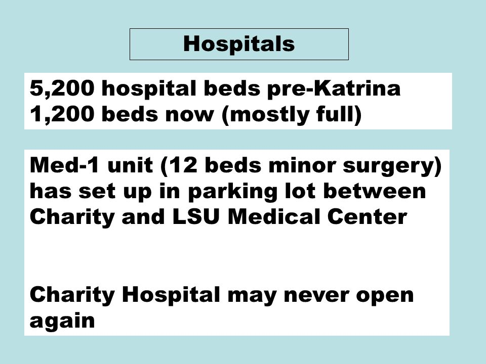Med-1 unit (12 beds minor surgery) has set up in parking lot between Charity and LSU Medical Center Charity Hospital may never open again 5,200 hospital beds pre-Katrina 1,200 beds now (mostly full) Hospitals