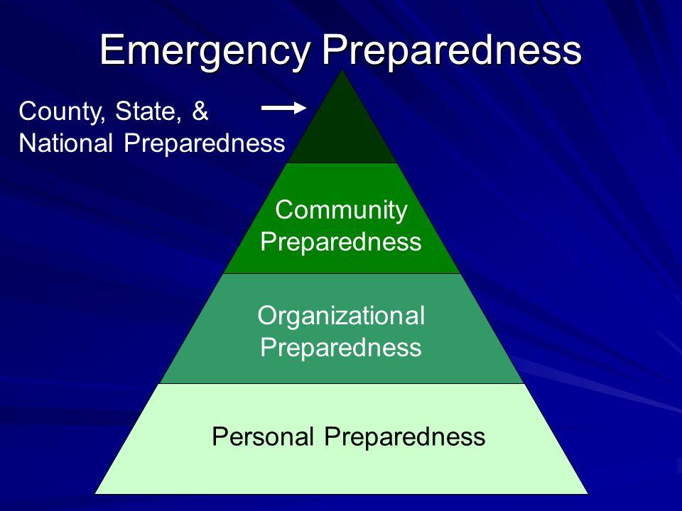 Emergency Preparedness Personal Preparedness Organizational Preparedness Community Preparedness County, State, & National Preparedness