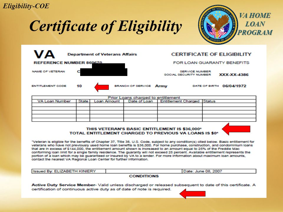VA HOME LOAN PROGRAM Eligibility-COE XXXXXXXXXXXX XXXXX Certificate of Eligibility