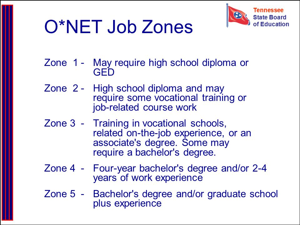 Tennessee State Board of Education Tennessee State Board of Education O*NET Job Zones Zone 1 - May require high school diploma or GED Zone 2 - High sc