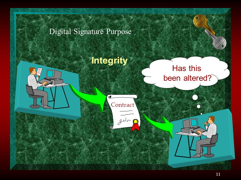 11 Contract Has this been altered? Integrity Digital Signature Purpose