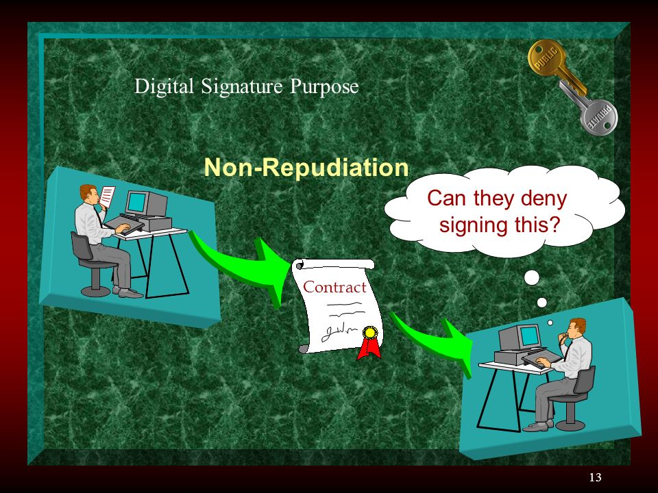 13 Contract Can they deny signing this Non-Repudiation Digital Signature Purpose
