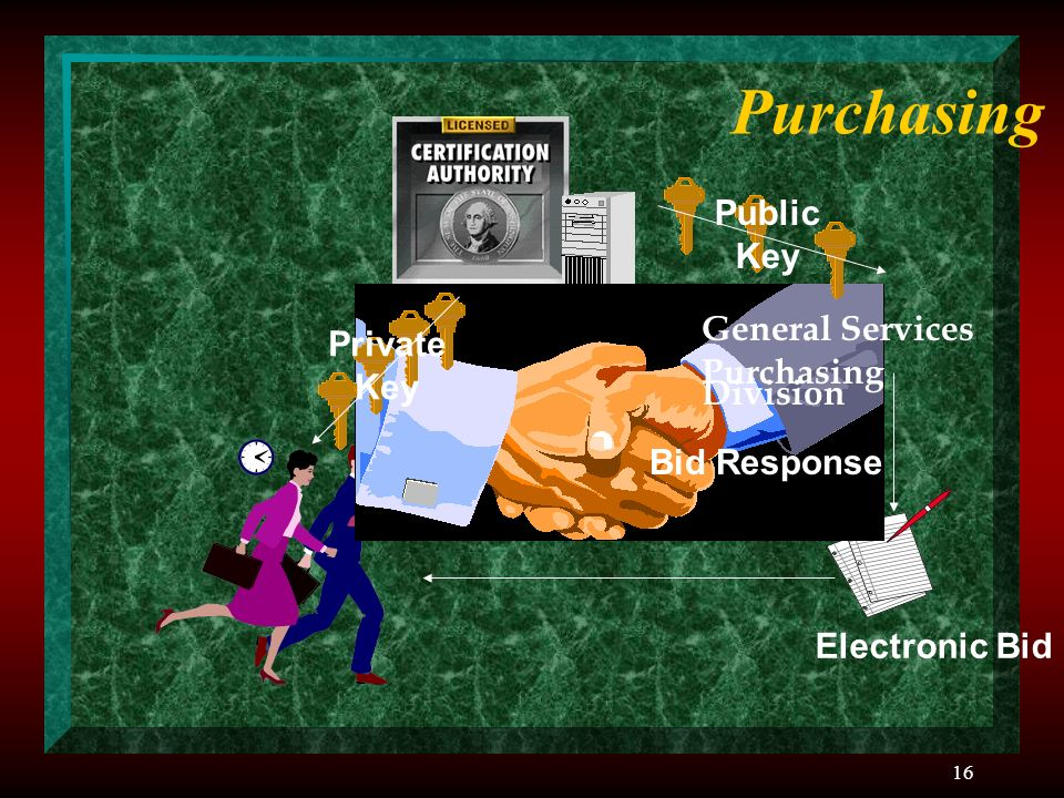 16 Electronic Bid Purchasing Private Key Public Key General Services Purchasing Division Bid Response