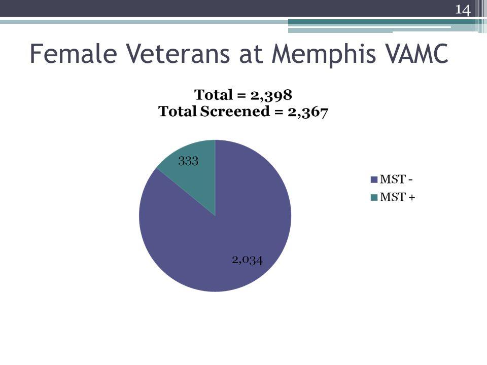 Female Veterans at Memphis VAMC 14